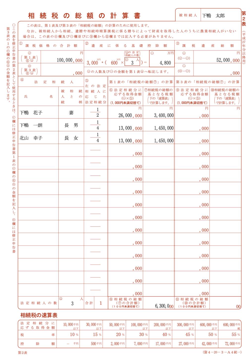 相続税の総額の計算書(相続税の申告書第2表)
