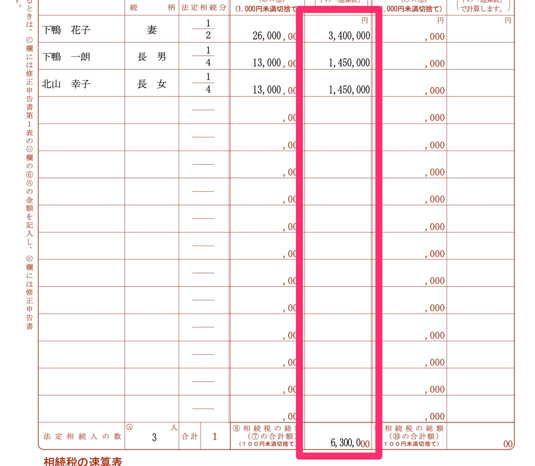 税額を合計する(これが「相続税の総額」となる)