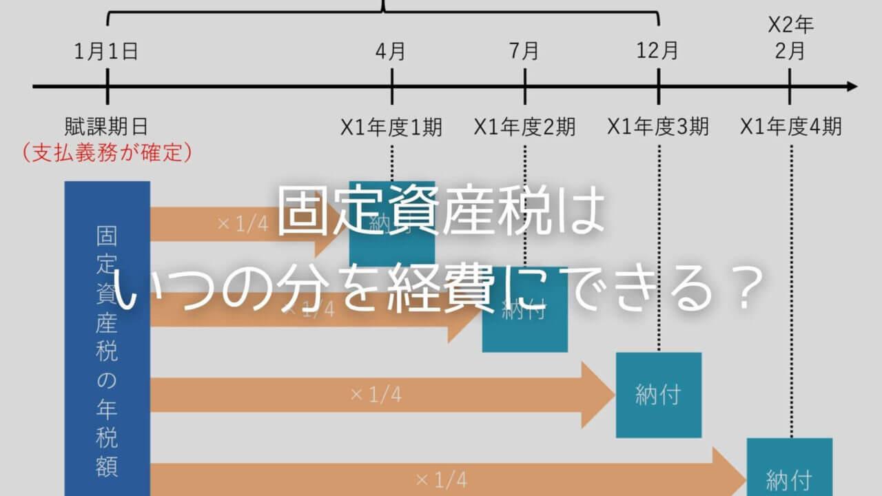【確定申告】固定資産税の経費の計上時期まとめ:いつの分を経費にできる?