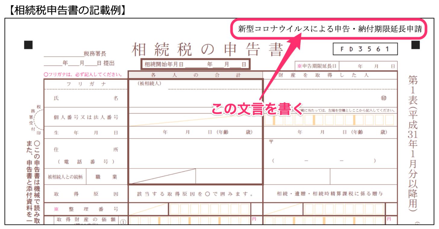 申告書の1枚目(第1表)の右上余白に「新型コロナウイルスによる申告・納付期限延長申請」と書く