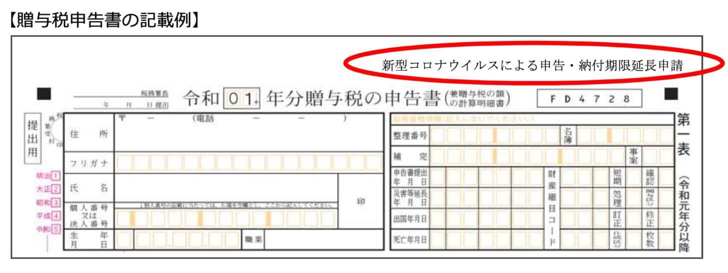申告書の1枚目(第1表)の右上余白に「新型コロナウイルスによる申告・納付期限延長申請」と記入
