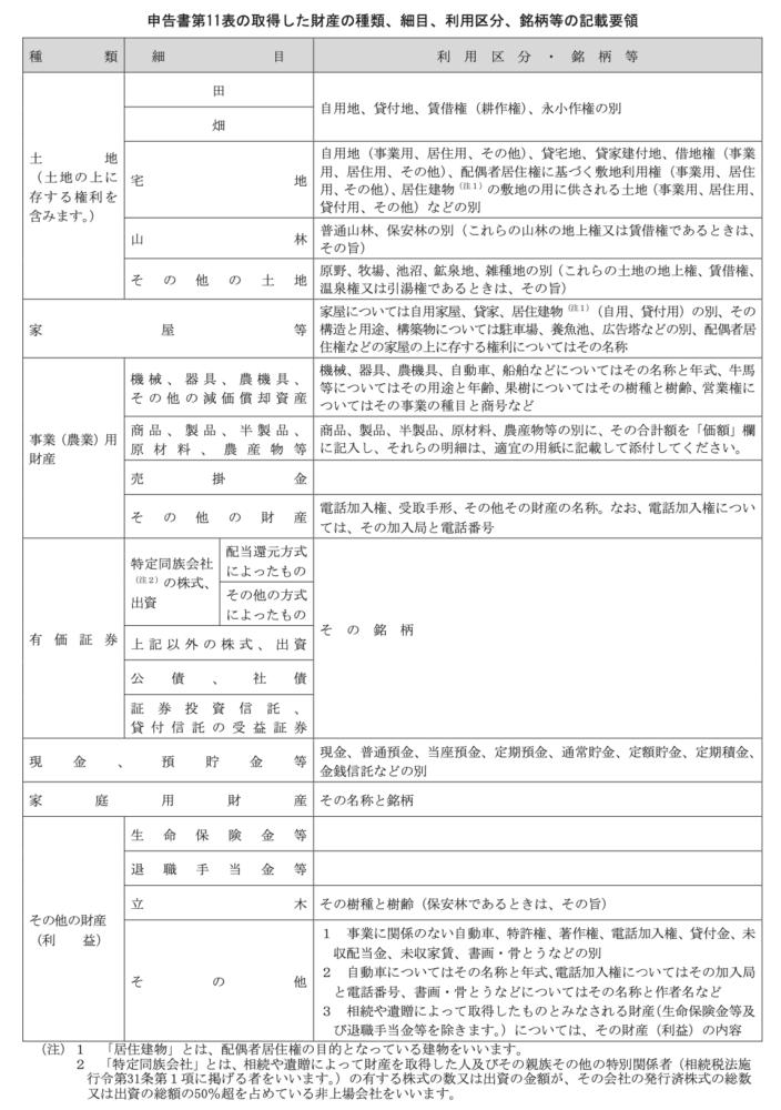 申告書第11表の取得した財産の種類、細目、利用区分、銘柄等の記載要領